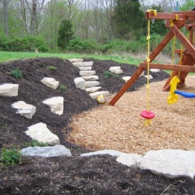 Landscaping Boulders Mulch